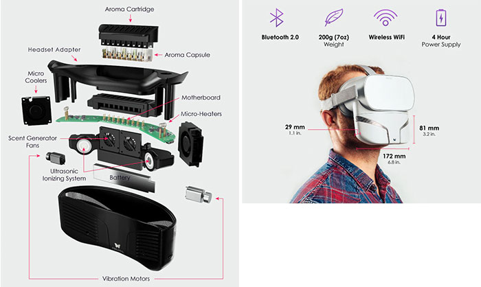 Feelreal multisensory VR mask gets funded within an hour – Peripherals – News – HEXUS.net