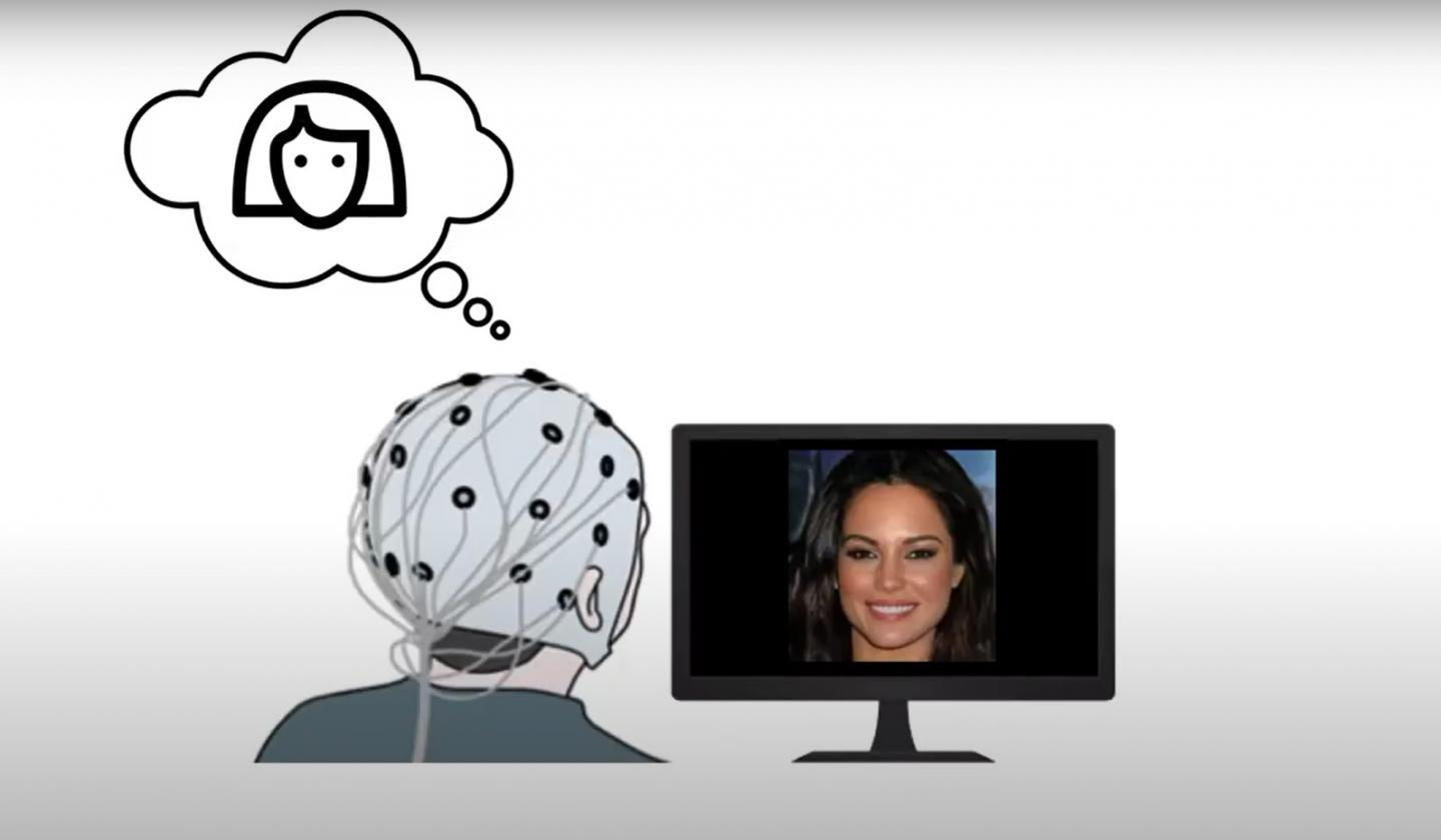 A computer predicts your thoughts, creating images based on them | EurekAlert! Science News
